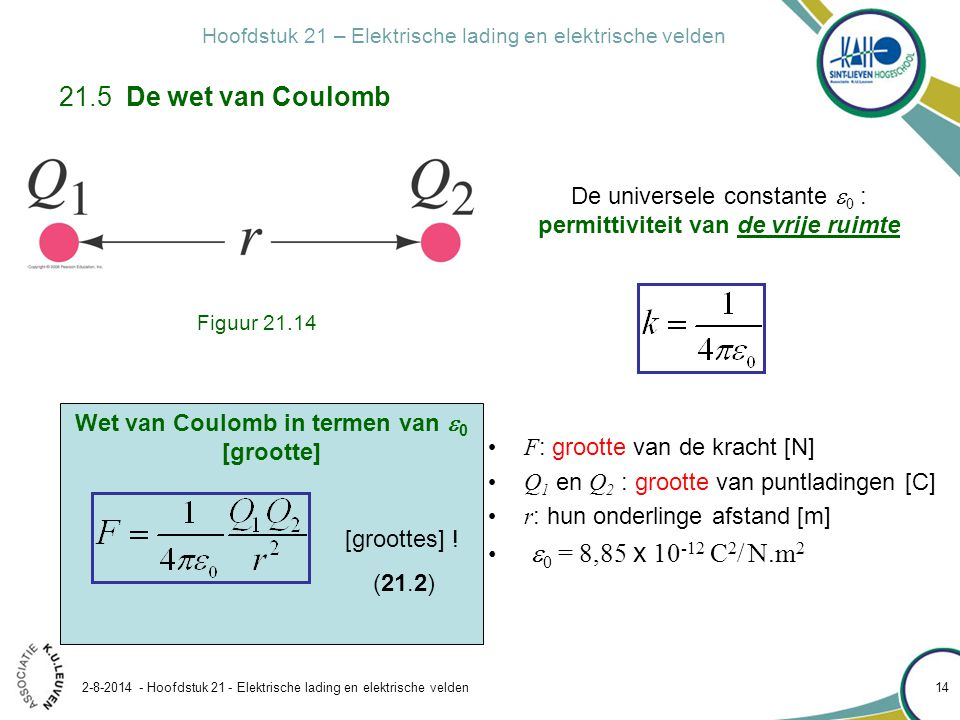 Wet van Coulomb in termen van e0 [grootte]